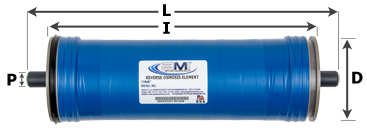 Low Energy RO Membrane 4x14 inch