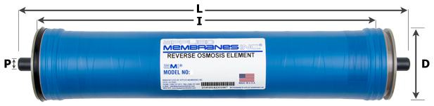 Low Energy RO Membrane 4x21 inch