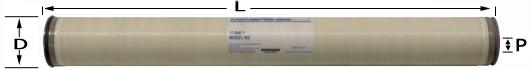 4-inch x 40-inch ro membrane 4x40