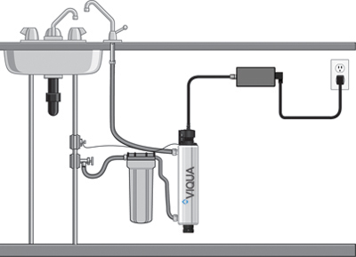Typical Installation of VIQUA TAP Point of Use Ultraviolet System