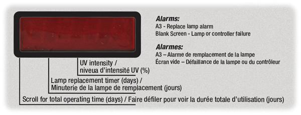 UV Controller for Viqua Sterilight VP950M UV System